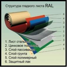 Оцинкованный лист → с полимерным покрытием RAL
