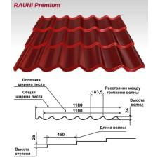 Металлочерепица - Rauni Premium (450 мм)
