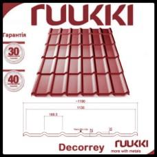 RUUKKI DECORREY GRAND