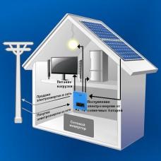 Сетевые солнечные электростанции Axioma Energy