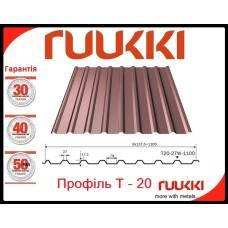 Профнастил T 20-27-1100 | 0,5 мм | Ruukki.| ROUGHMATT | RR 887