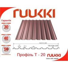 Профнастил Кровельный Ruukki T-20 0,45 мм polyestr RR 887