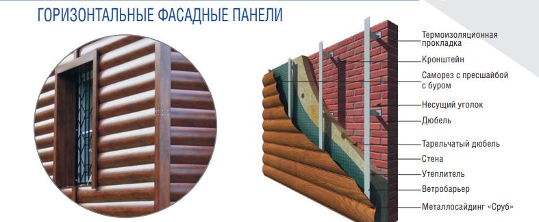"""Металлический металлосайдинг """"СТАЛЬБРУС"""""""