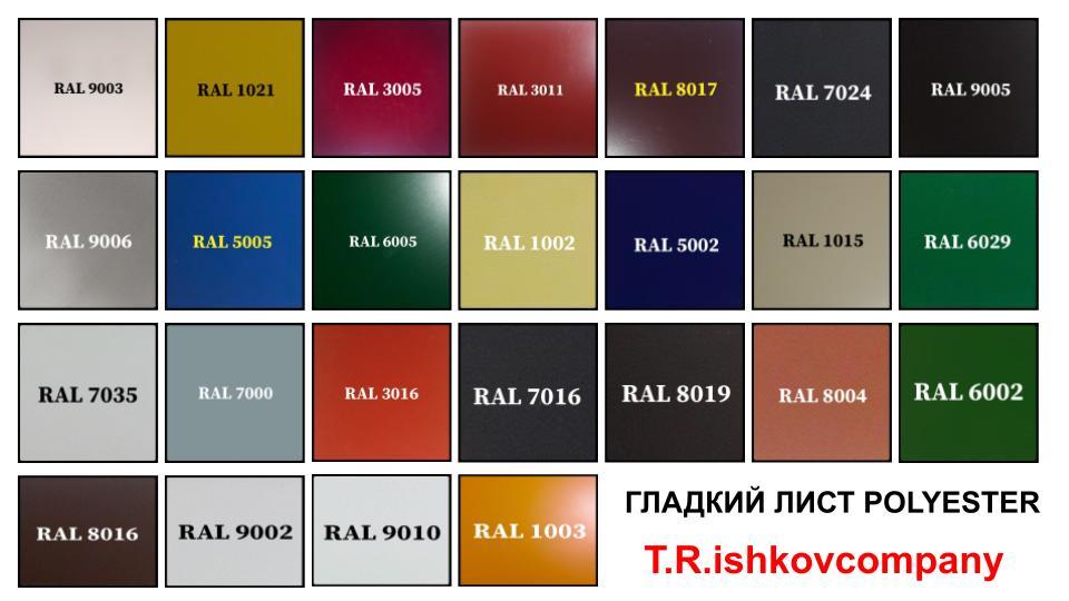Гладкий Лист MITTAL STEEL глянцевый Купить в Украине