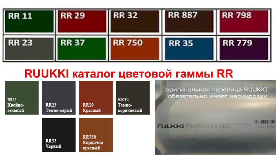 Цветовая палитра металлочерепицы RUUKKI