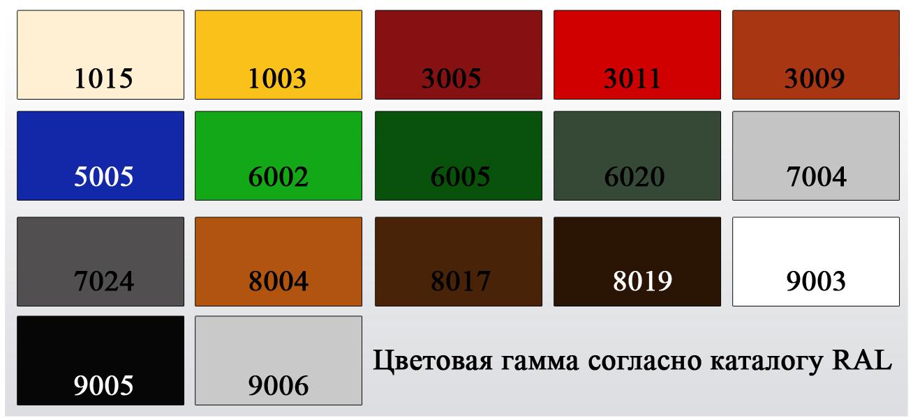 цвета профнастила для забора