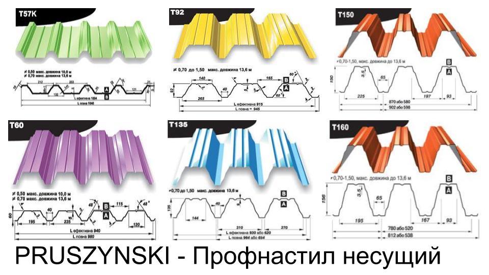 Виды несущего профилированного настила   «Blachy Pruszynski ®»